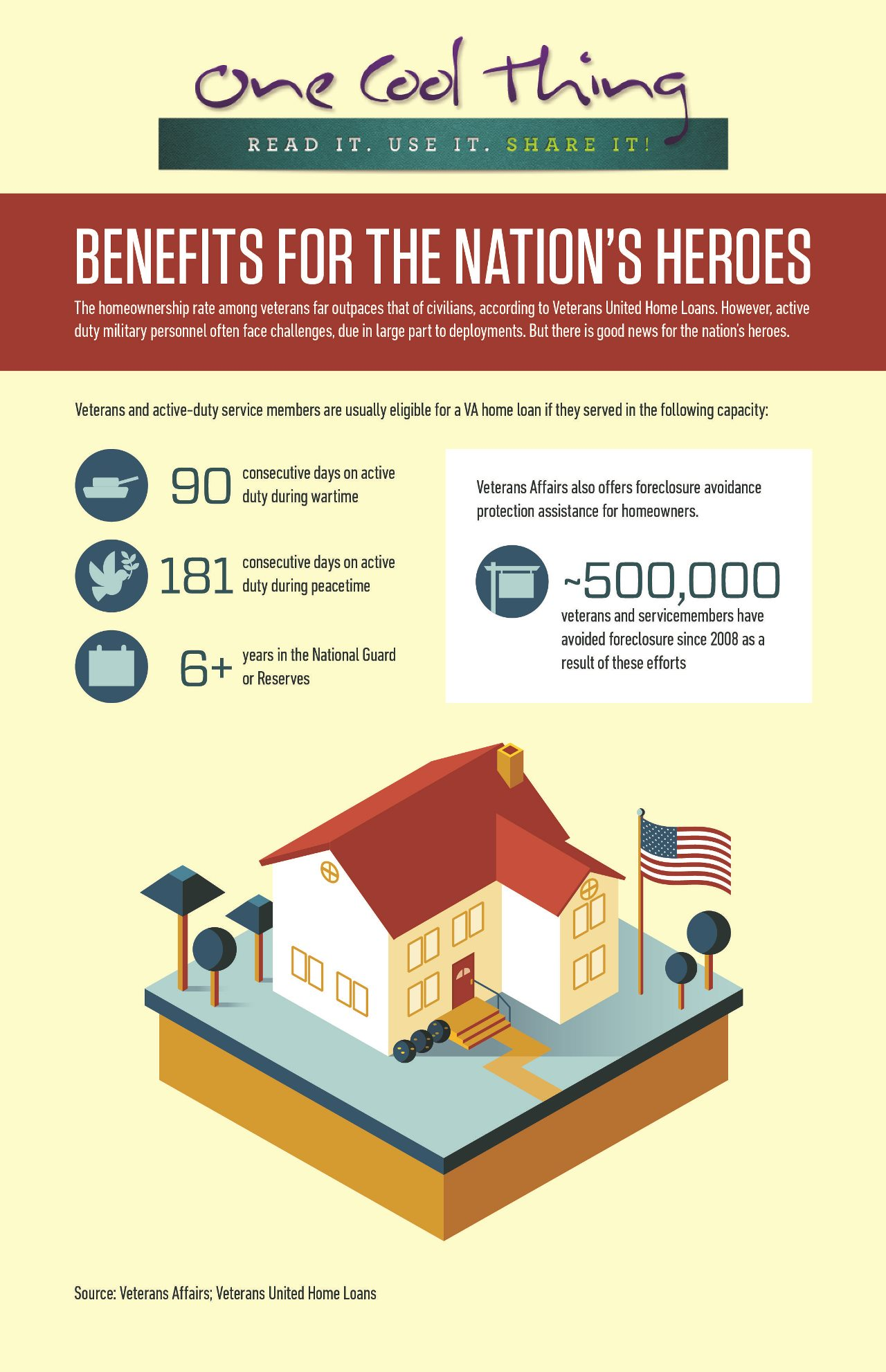Benefits-for-Nations-Heroes