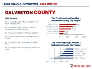 2019 Galveston County Relocation Report