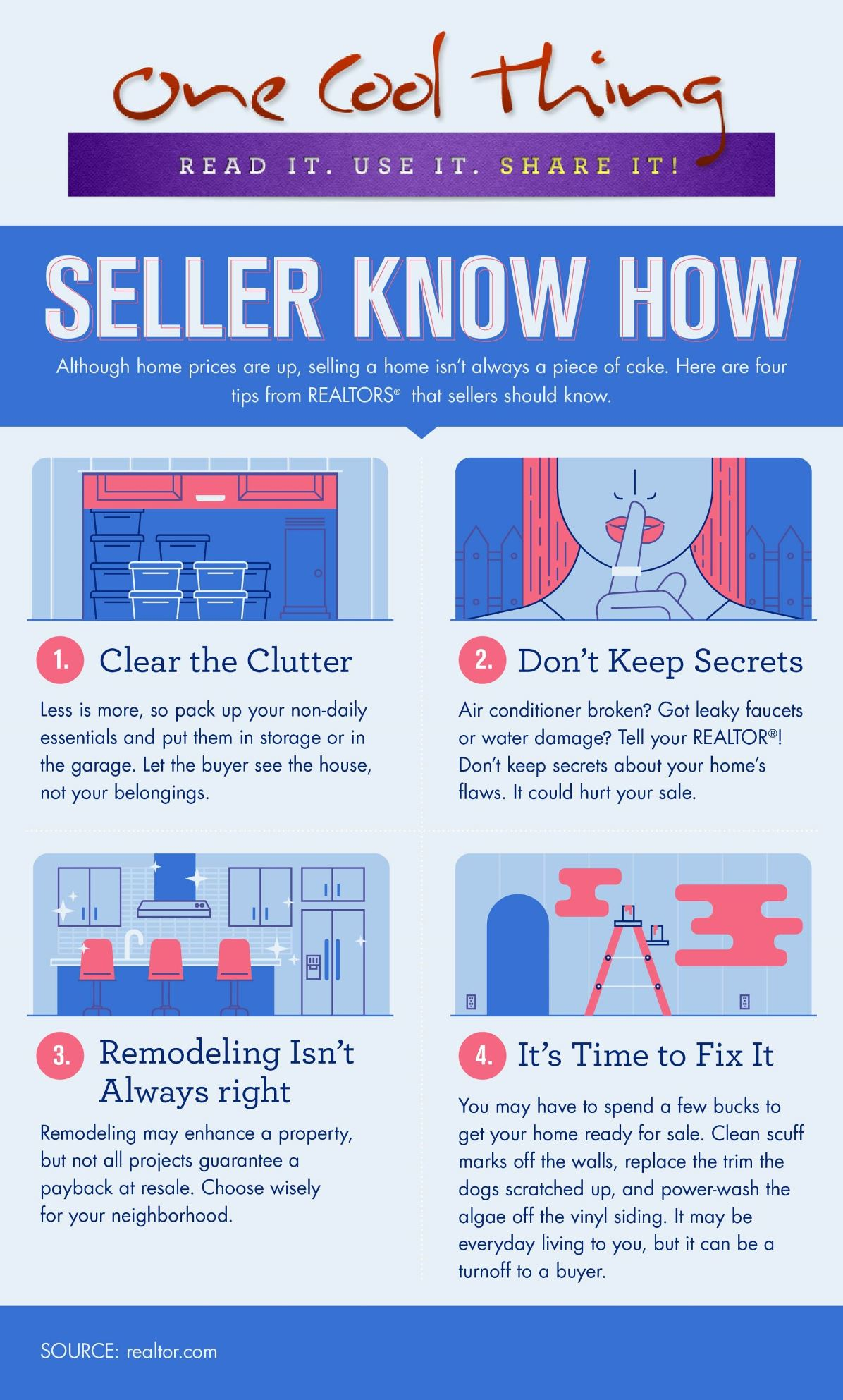 Seller-Know-How
