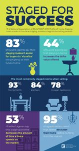 staged-for-success-infographic