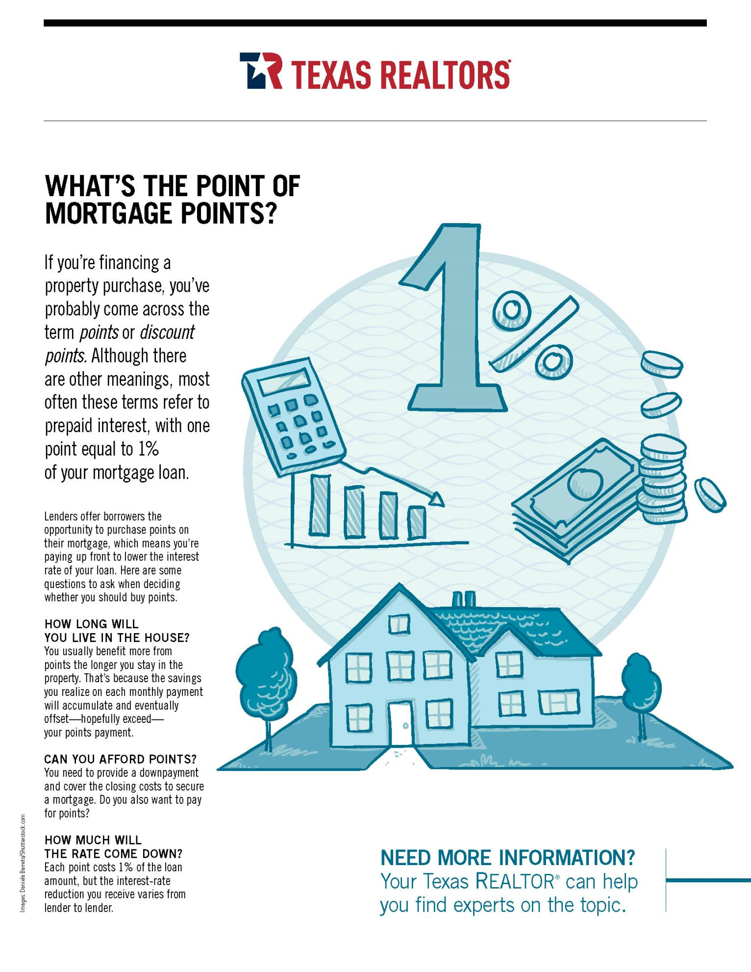 What's The Point of Mortgage Points